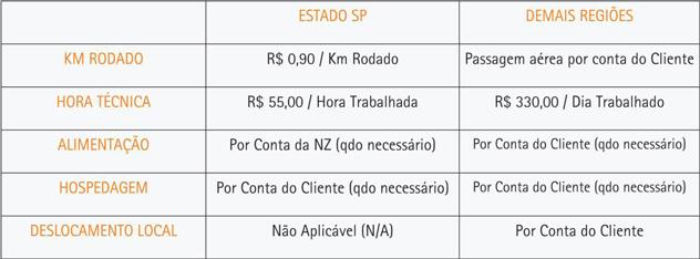 tabela_atua_2
